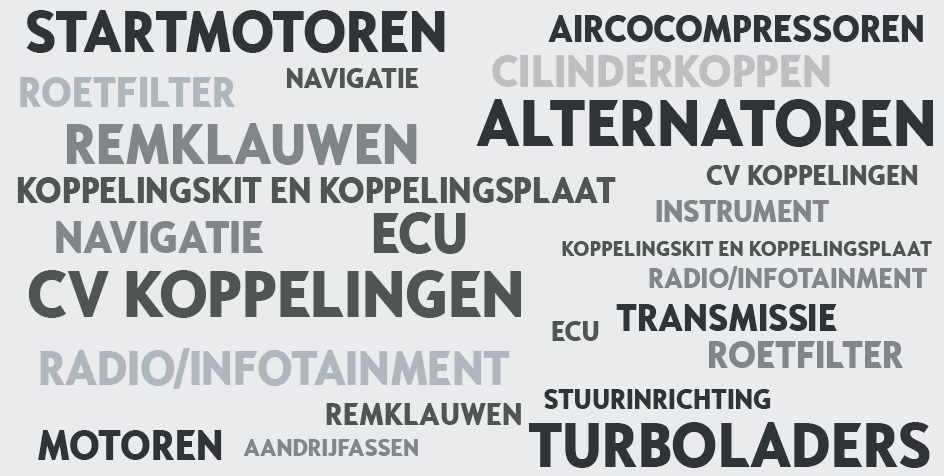 Ruilonderdelen wordcloud